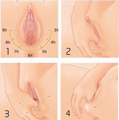 massaggio perineale